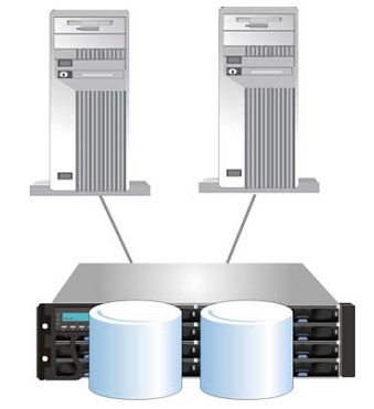 2-контроллерный доступ к дискам
